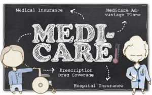 Medicare-michigan-elder-care